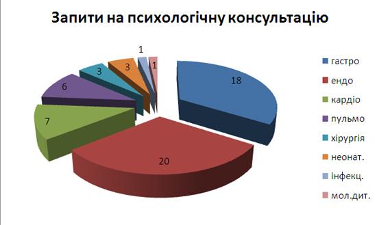 diagramma6